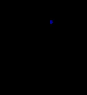 ortofoto geoscopio
